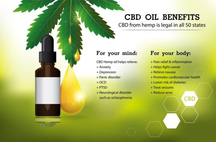 Hemp CBD Oil Benefits for your mind and body